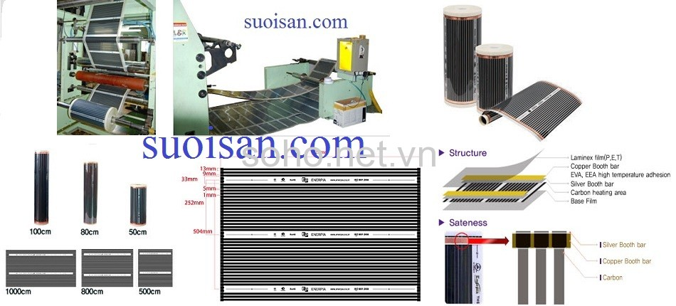 electric heating system - heating film DW 050 - DW 080
